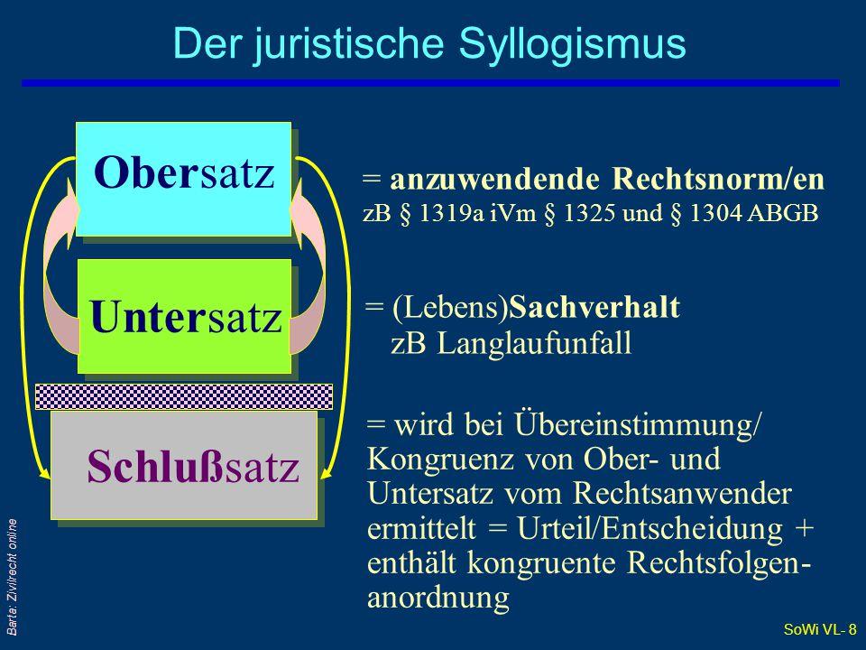 SoWi VL- 7 Barta: Zivilrecht online § 1319a: Die Haftung des Wegehalters q(1) Wird durch den mangelhaften Zustand eines Weges ein Mensch...