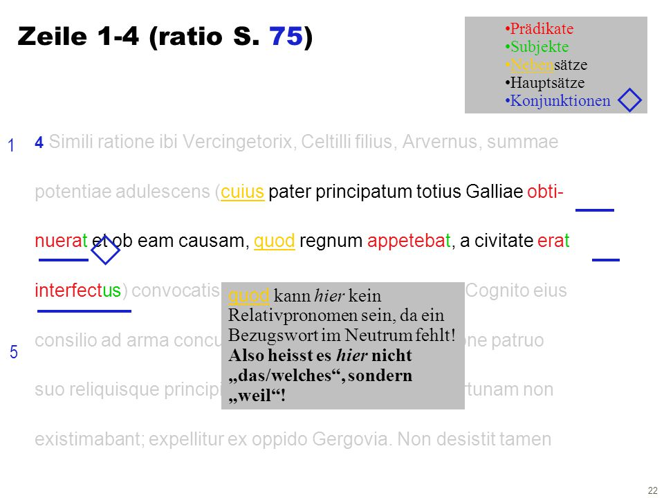 22 4 Simili ratione ibi Vercingetorix, Celtilli filius, Arvernus, summae potentiae adulescens (cuius pater principatum totius Galliae obti- nuerat et