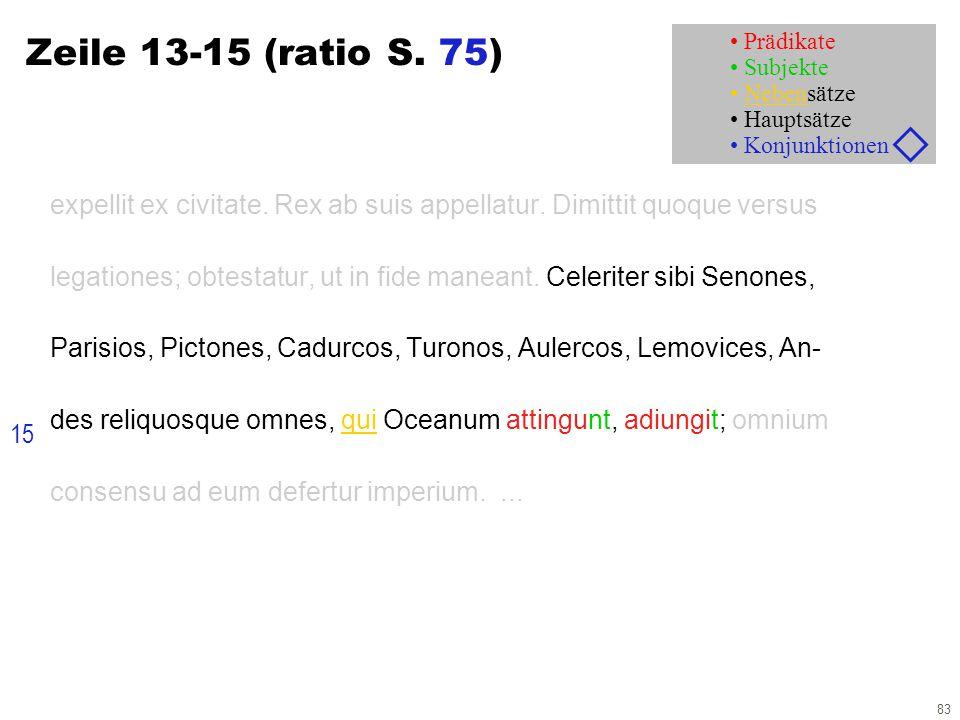 83 Zeile 13-15 (ratio S. 75) expellit ex civitate. Rex ab suis appellatur. Dimittit quoque versus legationes; obtestatur, ut in fide maneant. Celerite