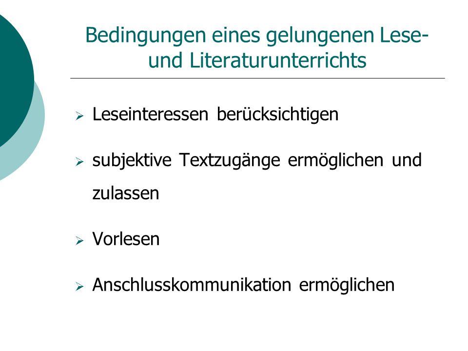 Bedingungen eines gelungenen Lese- und Literaturunterrichts  Leseinteressen berücksichtigen  subjektive Textzugänge ermöglichen und zulassen  Vorle