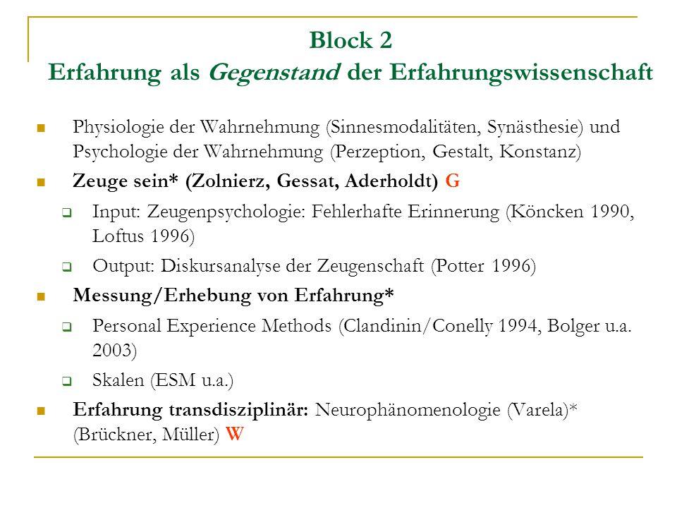 Block 2 Erfahrung als Gegenstand der Erfahrungswissenschaft Physiologie der Wahrnehmung (Sinnesmodalitäten, Synästhesie) und Psychologie der Wahrnehmu