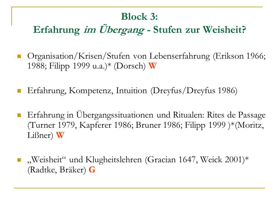 Block 3: Erfahrung im Übergang - Stufen zur Weisheit? Organisation/Krisen/Stufen von Lebenserfahrung (Erikson 1966; 1988; Filipp 1999 u.a.)* (Dorsch)