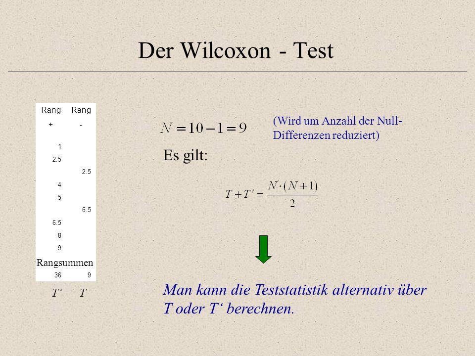 Rang +- 1 2.5 4 5 6.5 8 9 TT' 369 Der Wilcoxon - Test Rangsummen Es gilt: Man kann die Teststatistik alternativ über T oder T' berechnen. (Wird um Anz