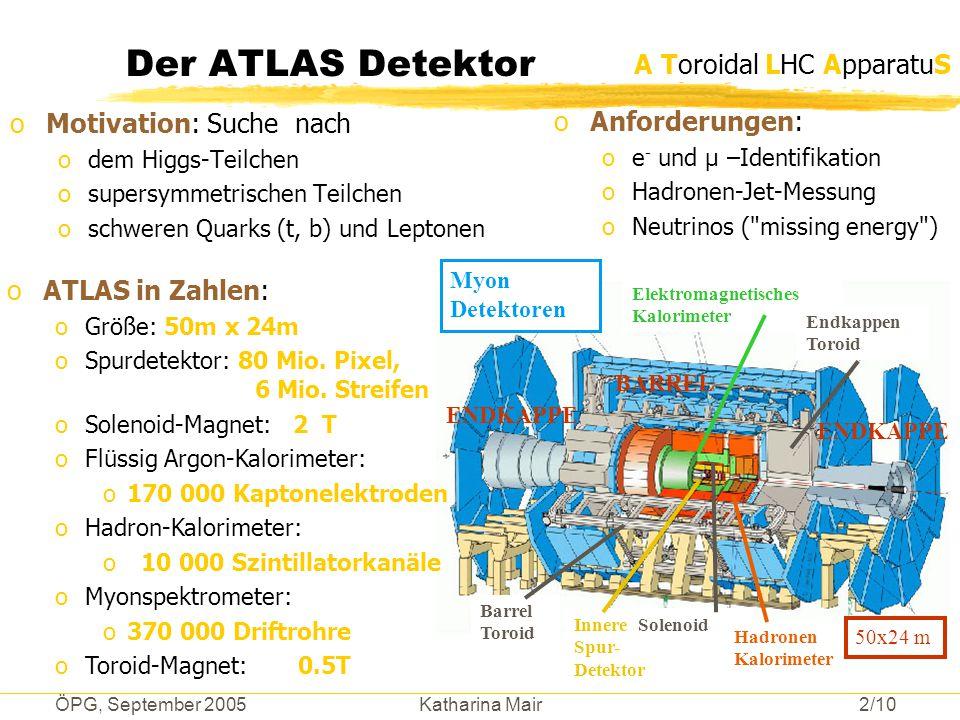 ÖPG, September 2005 Katharina Mair 2/10 oMotivation: Suche nach odem Higgs-Teilchen osupersymmetrischen Teilchen oschweren Quarks (t, b) und Leptonen
