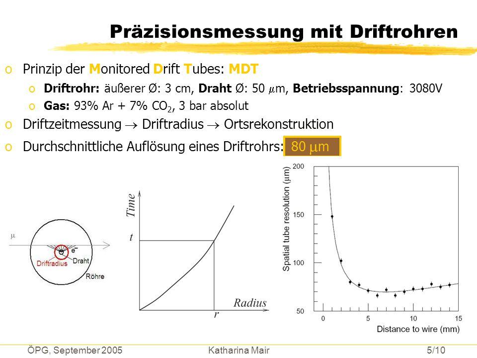 ÖPG, September 2005 Katharina Mair 5/10 oPrinzip der Monitored Drift Tubes: MDT oDriftrohr: äußerer Ø: 3 cm, Draht Ø: 50  m, Betriebsspannung: 3080V