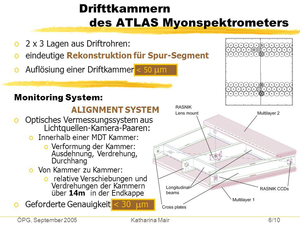 ÖPG, September 2005 Katharina Mair 6/10 Drifttkammern des ATLAS Myonspektrometers Monitoring System: ALIGNMENT SYSTEM oOptisches Vermessungssystem aus