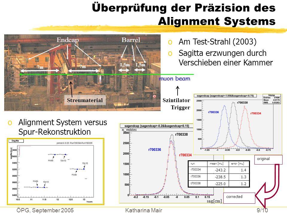 ÖPG, September 2005 Katharina Mair 9/10 Überprüfung der Präzision des Alignment Systems Streumaterial Szintilator Trigger 7m 1,5m oAm Test-Strahl (200