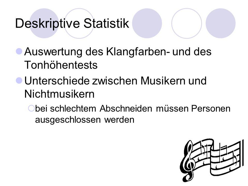 Deskriptive Statistik Auswertung des Klangfarben- und des Tonhöhentests Unterschiede zwischen Musikern und Nichtmusikern  bei schlechtem Abschneiden müssen Personen ausgeschlossen werden