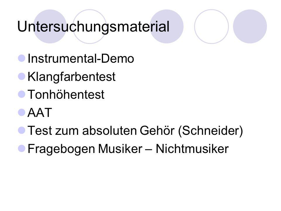 Untersuchungsmaterial Instrumental-Demo Klangfarbentest Tonhöhentest AAT Test zum absoluten Gehör (Schneider) Fragebogen Musiker – Nichtmusiker