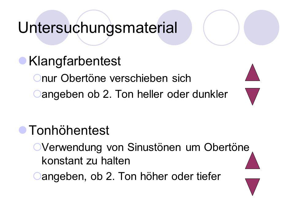 Untersuchungsmaterial Klangfarbentest  nur Obertöne verschieben sich  angeben ob 2. Ton heller oder dunkler Tonhöhentest  Verwendung von Sinustönen