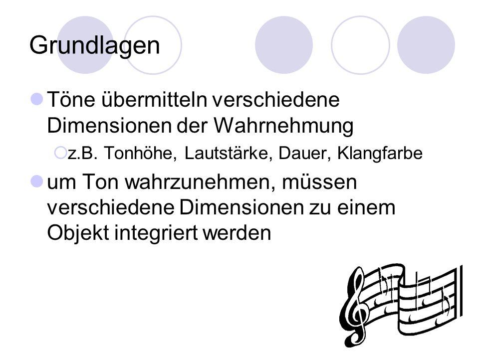 Grundlagen Tonhöhe: Frequenz eines Tones kann Tonskala oder Empfindung zugeordnet werden  bei tonalen Geräuschen Tonhöhenempfindung möglich Klangfarbe: schwierig zu beschreiben, hat viele physikalische Charakteristika  Qualität eines Tones jedoch eindeutig erkennbar z.B.