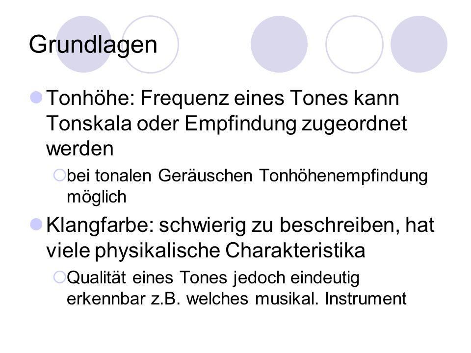 Untersuchungsmaterial Test zum absoluten Gehör (Schneider)  misst Tendenz, Tonlagen zu erkennen  Melodie wird in Tonleiter verändert  mit Ausgangsmelodie vergleichen  angeben, ob es sich um die gleiche handelt