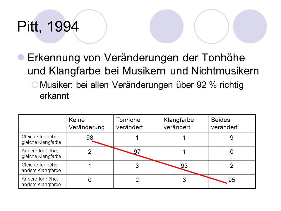 Literatur Münte, T.F., Altenmüller, E.& Jäncke, L.