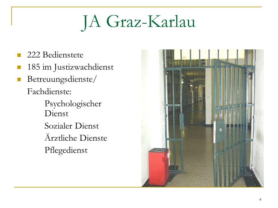 4 JA Graz-Karlau 222 Bedienstete 185 im Justizwachdienst Betreuungsdienste/ Fachdienste: Psychologischer Dienst Sozialer Dienst Ärztliche Dienste Pflegedienst