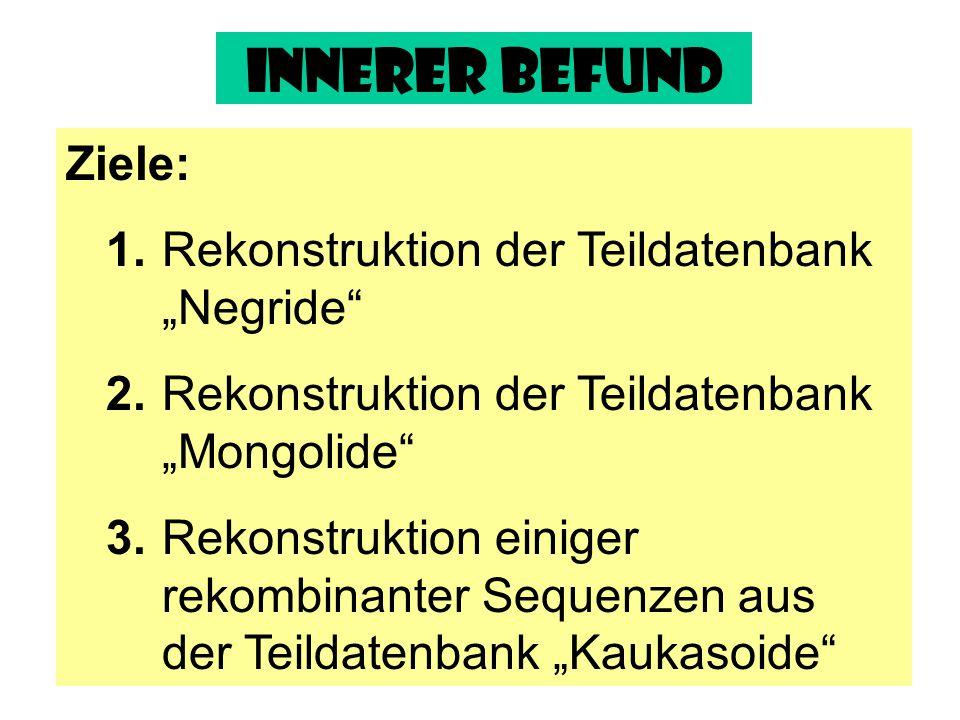 """Innerer Befund Ziele: 1. Rekonstruktion der Teildatenbank """"Negride"""" 2. Rekonstruktion der Teildatenbank """"Mongolide"""" 3. Rekonstruktion einiger rekombin"""