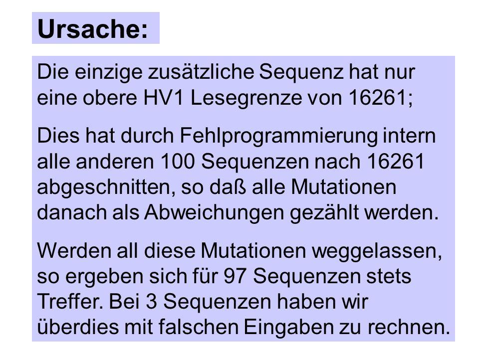 Ursache: Die einzige zusätzliche Sequenz hat nur eine obere HV1 Lesegrenze von 16261; Dies hat durch Fehlprogrammierung intern alle anderen 100 Sequen
