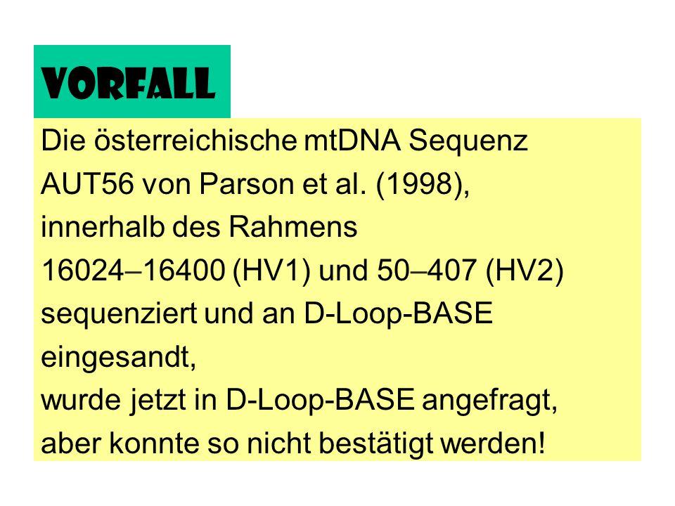 Vorfall Die österreichische mtDNA Sequenz AUT56 von Parson et al. (1998), innerhalb des Rahmens 16024–16400 (HV1) und 50–407 (HV2) sequenziert und an