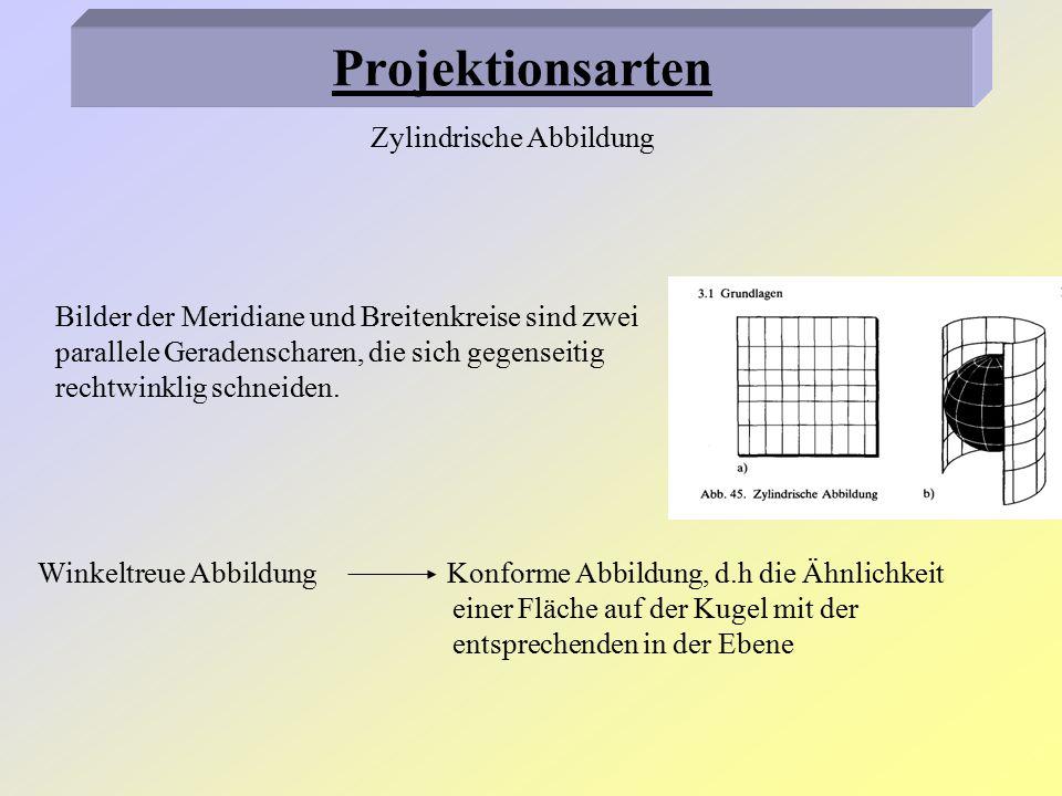 Je nach Orientierung der Abbildung spricht man von: Normaler Transversaler Schiefachsriger Abbildung Lage der Projektionen