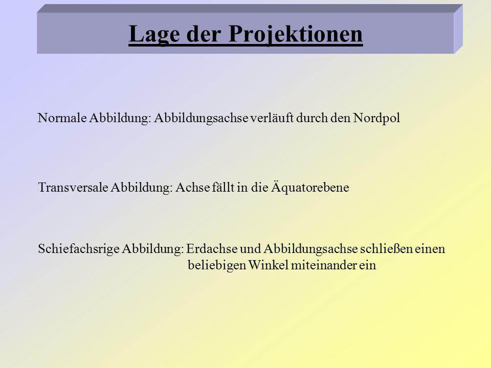 Umsetzung in ArcMap