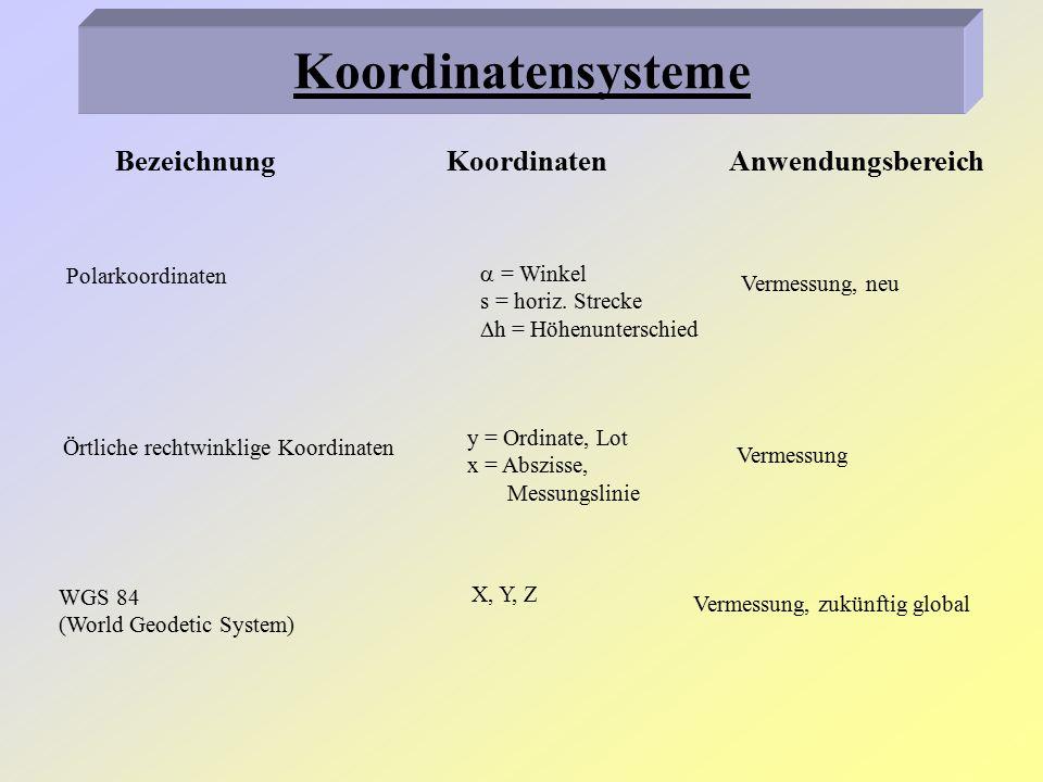 Koordinatensysteme reichen nicht aus, um die Erde als komplexen Körper darzustellen Einführung von Referenzsystemen (Bezugssystemen) Bezugskörper der Lage = Ellipsoid0 Bezugskörper der Höhe= Geoid Referenzsysteme