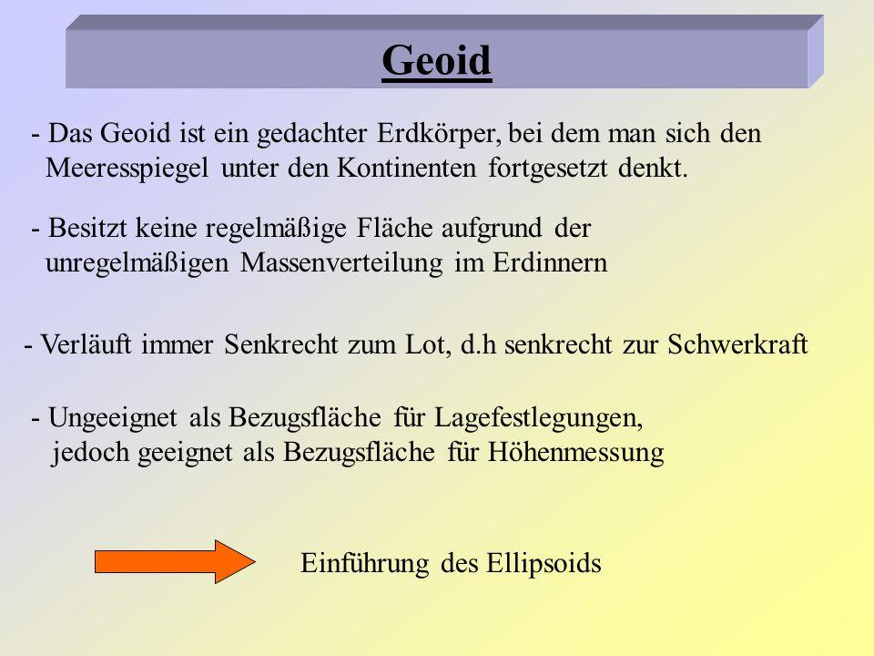 Ellipsoid - Mathematisch- Geometrische Ersatzfläche.