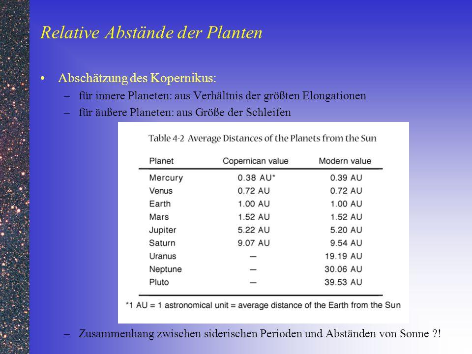 Relative Abstände der Planten Abschätzung des Kopernikus: –für innere Planeten: aus Verhältnis der größten Elongationen –für äußere Planeten: aus Größ