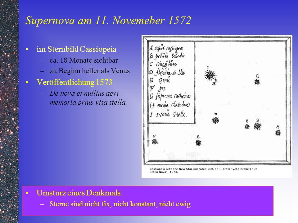 Supernova am 11. Novemeber 1572 im Sternbild Cassiopeia –ca. 18 Monate sichtbar –zu Beginn heller als Venus Veröffentlichung 1573 –De nova et nullius