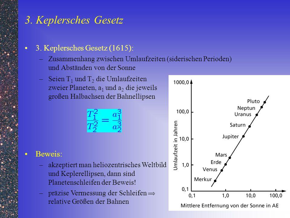 3. Keplersches Gesetz 3. Keplersches Gesetz (1615): –Zusammenhang zwischen Umlaufzeiten (siderischen Perioden) und Abständen von der Sonne –Seien T 1