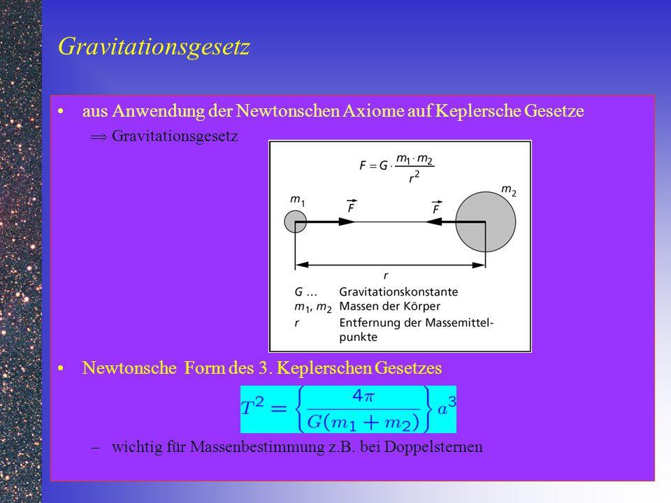 Gravitationsgesetz aus Anwendung der Newtonschen Axiome auf Keplersche Gesetze  Gravitationsgesetz Newtonsche Form des 3. Keplerschen Gesetzes –wicht