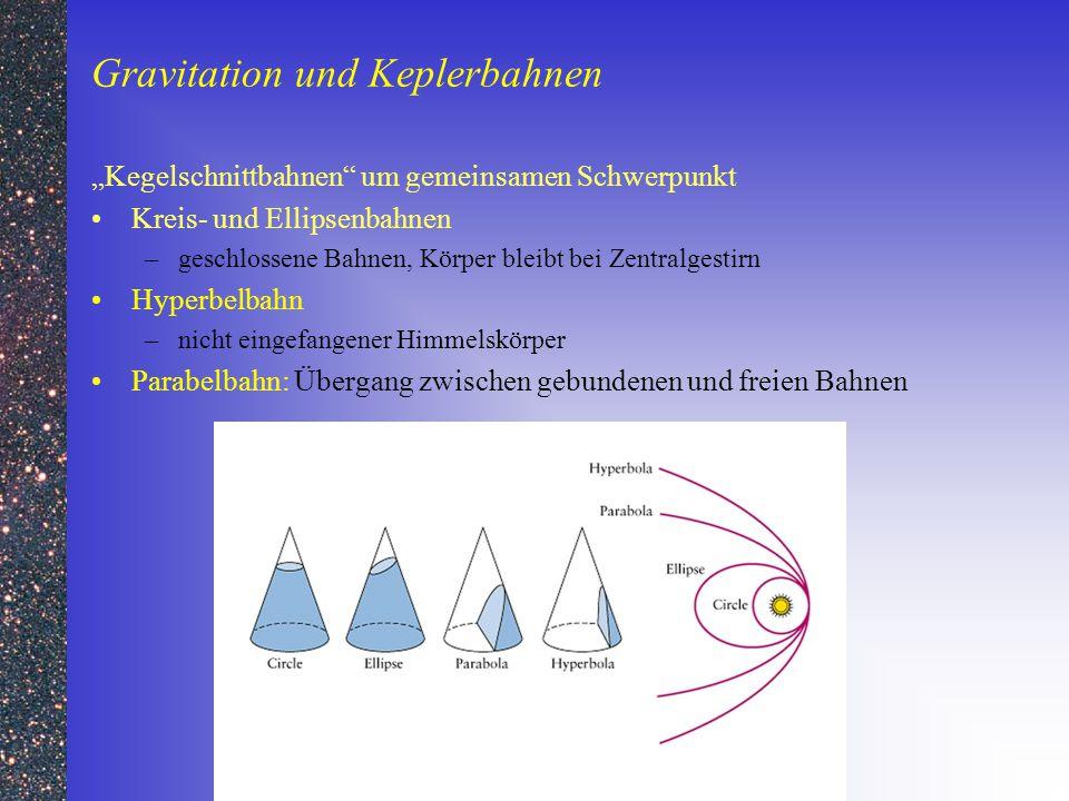 """Gravitation und Keplerbahnen """"Kegelschnittbahnen"""" um gemeinsamen Schwerpunkt Kreis- und Ellipsenbahnen –geschlossene Bahnen, Körper bleibt bei Zentral"""