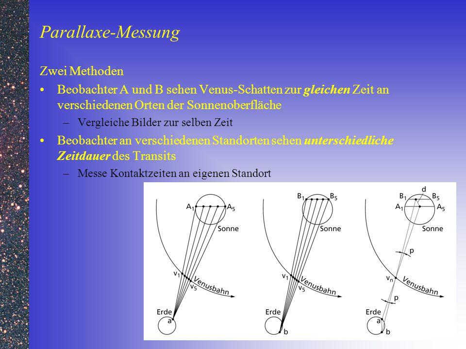 Parallaxe-Messung Zwei Methoden Beobachter A und B sehen Venus-Schatten zur gleichen Zeit an verschiedenen Orten der Sonnenoberfläche –Vergleiche Bild