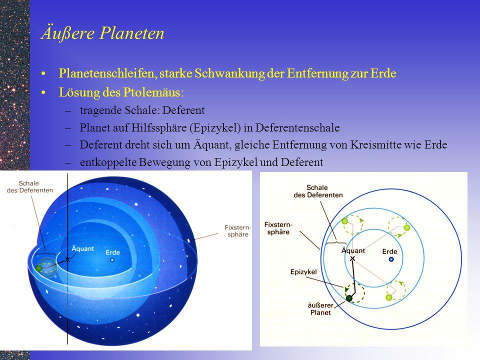 Äußere Planeten Planetenschleifen, starke Schwankung der Entfernung zur Erde Lösung des Ptolemäus: –tragende Schale: Deferent –Planet auf Hilfssphäre