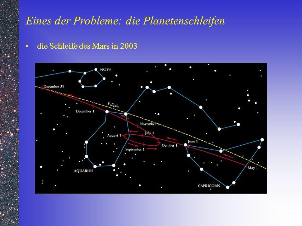 Eines der Probleme: die Planetenschleifen die Schleife des Mars in 2003