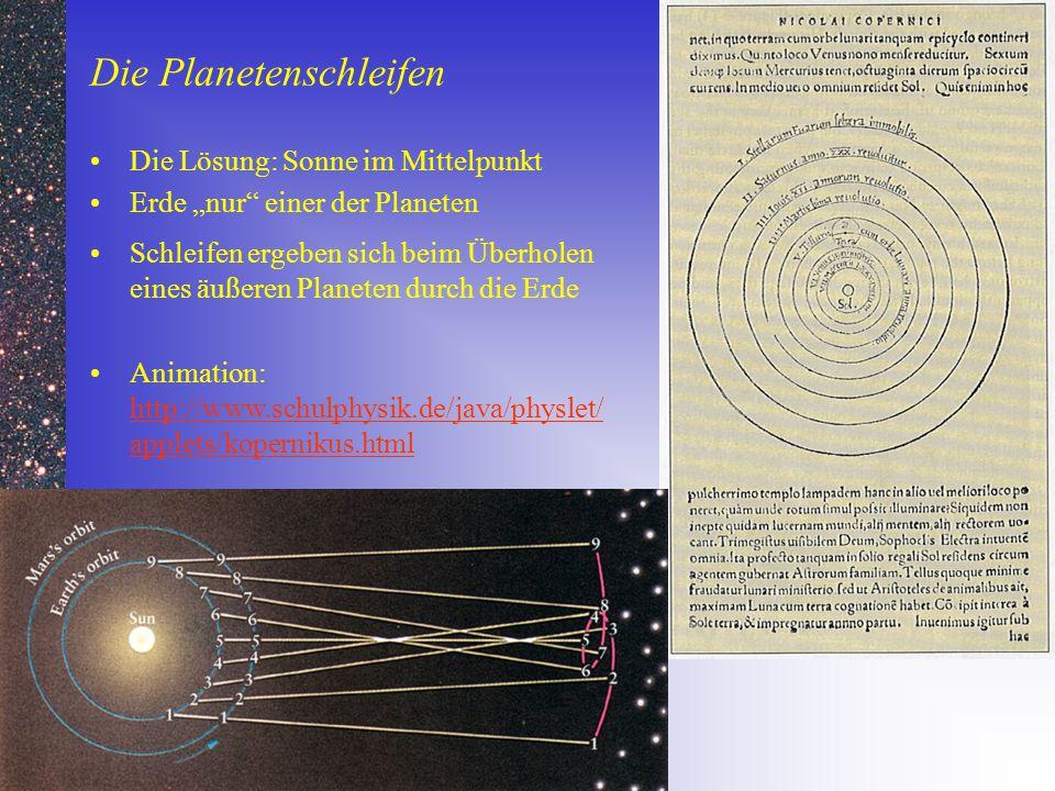 """Die Planetenschleifen Die Lösung: Sonne im Mittelpunkt Erde """"nur"""" einer der Planeten Schleifen ergeben sich beim Überholen eines äußeren Planeten durc"""
