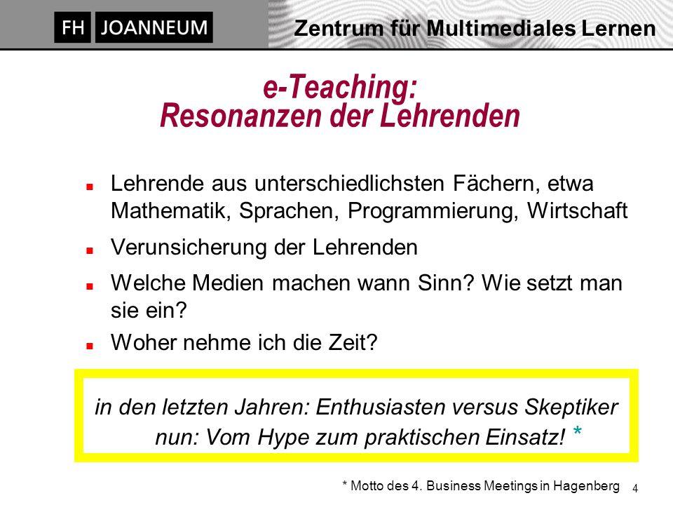 Zentrum für Multimediales Lernen 5 e-Learning: aus Sicht der StudentInnen n Anfängliche Skepsis n Gewöhnungsphase erforderlich Untersuchungsergebnis (2001) (95 Stud., Informationswissenschaft, 1.