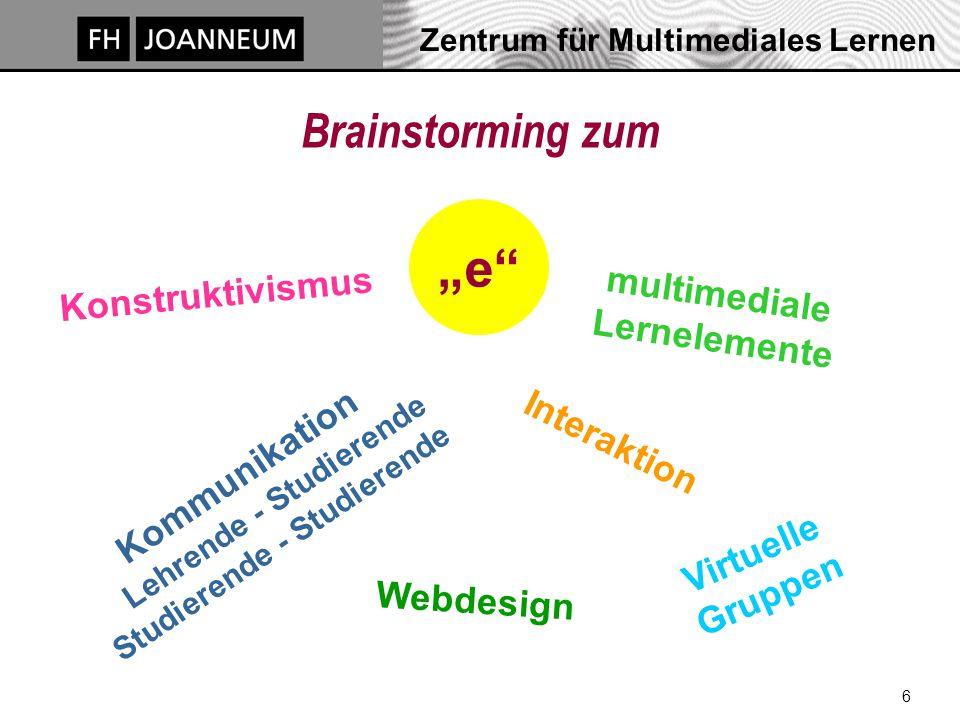 """Zentrum für Multimediales Lernen 6 Brainstorming zum Kommunikation Lehrende - Studierende Studierende - Studierende multimediale Lernelemente """"e Interaktion Konstruktivismus Webdesign Virtuelle Gruppen"""