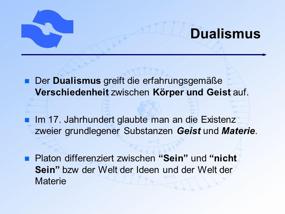 Dualismus n Der Dualismus greift die erfahrungsgemäße Verschiedenheit zwischen Körper und Geist auf. n Im 17. Jahrhundert glaubte man an die Existenz