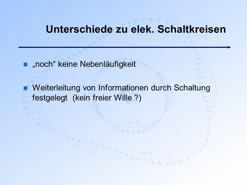 """Unterschiede zu elek. Schaltkreisen n """"noch"""" keine Nebenläufigkeit n Weiterleitung von Informationen durch Schaltung festgelegt (kein freier Wille ?)"""
