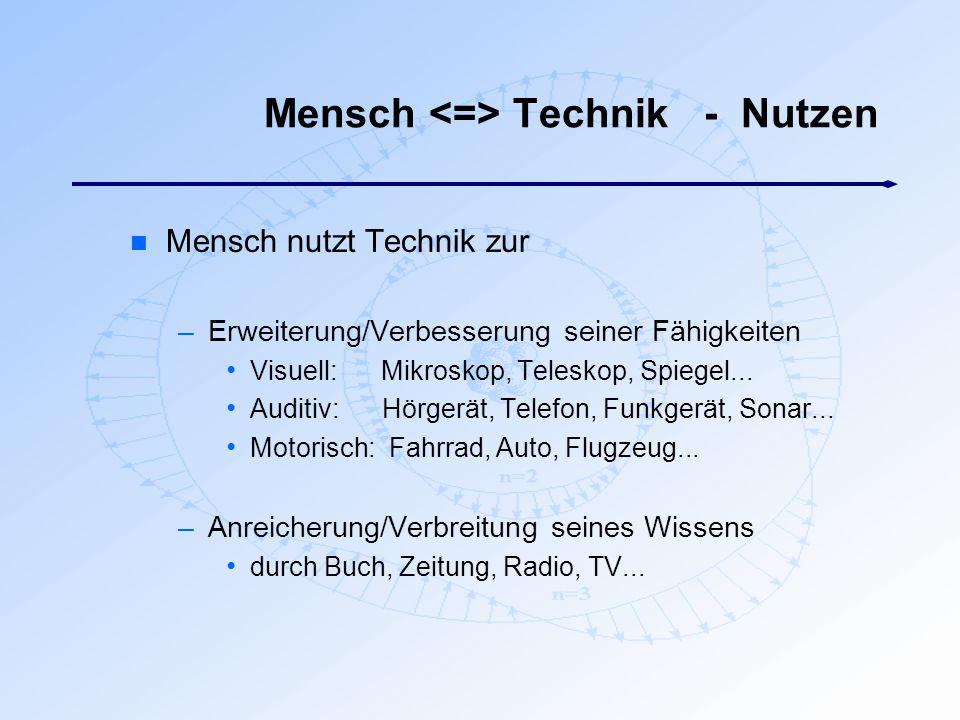 Mensch Technik - Nutzen n Mensch nutzt Technik zur –Erweiterung/Verbesserung seiner Fähigkeiten Visuell: Mikroskop, Teleskop, Spiegel... Auditiv: Hörg