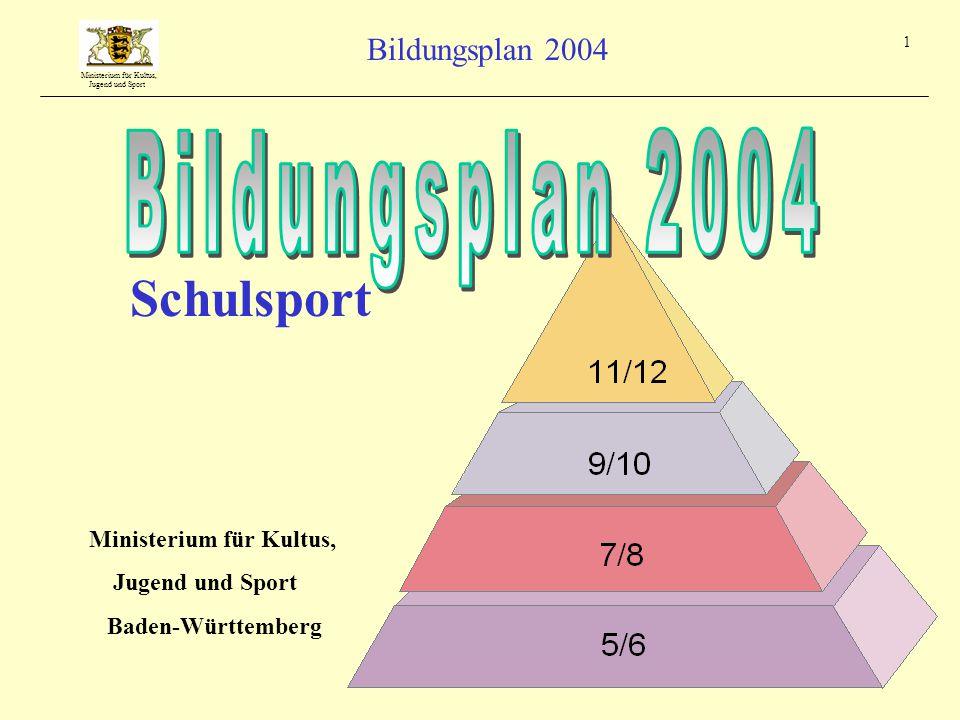 """Ministerium für Kultus, Jugend und Sport Bildungsplan 2004 12 """"Klare Zielvorgaben zur Beschreibung von fachlichen und überfachlichen Kompetenzen, die am Ende eines Bildungsabschnitts verbindlich beherrscht werden müssen. Definition von """"Bildungsstandard 1."""