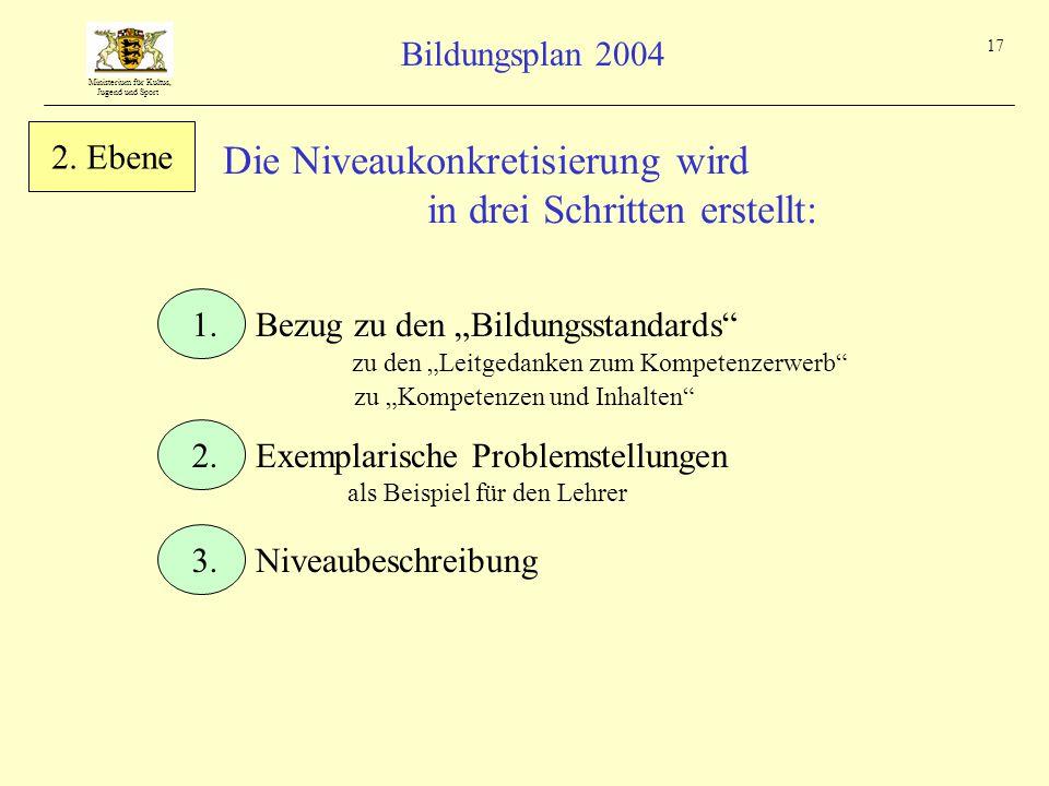 Ministerium für Kultus, Jugend und Sport Bildungsplan 2004 17 2.