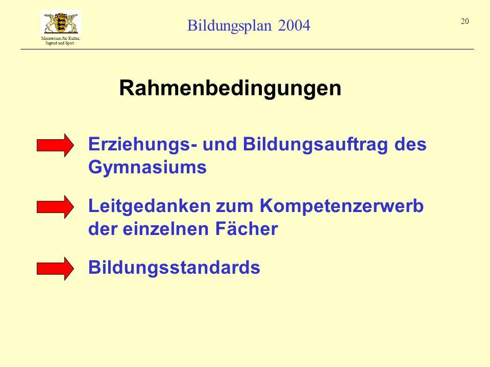 Ministerium für Kultus, Jugend und Sport Bildungsplan 2004 20 Rahmenbedingungen Erziehungs- und Bildungsauftrag des Gymnasiums Leitgedanken zum Kompetenzerwerb der einzelnen Fächer Bildungsstandards