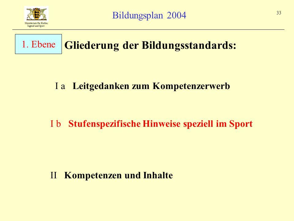 Ministerium für Kultus, Jugend und Sport Bildungsplan 2004 33 Gliederung der Bildungsstandards: I a Leitgedanken zum Kompetenzerwerb II Kompetenzen und Inhalte 1.