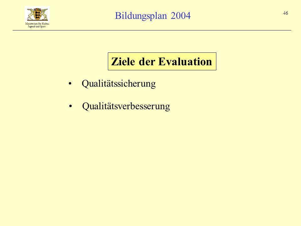 Ministerium für Kultus, Jugend und Sport Bildungsplan 2004 46 Ziele der Evaluation Qualitätssicherung Qualitätsverbesserung