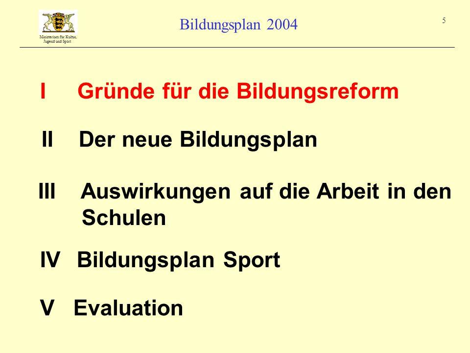 Ministerium für Kultus, Jugend und Sport Bildungsplan 2004 36 Kompetenzen und Inhalte Klasse 6 1.Grundformen der Bewegung 2.Spielen - Spiel 3.Fitness und Gesundheit 1.