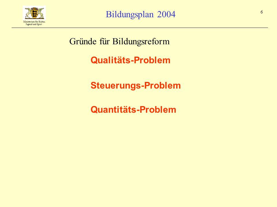 Ministerium für Kultus, Jugend und Sport Bildungsplan 2004 6 Qualitäts-Problem Steuerungs-Problem Quantitäts-Problem Gründe für Bildungsreform