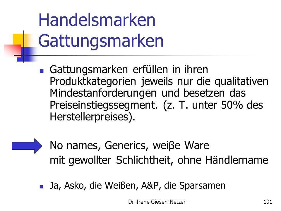 Dr. Irene Giesen-Netzer100 Phasen der Handelsmarkenentwicklung Erste Generation Zweite Generation Dritte Generation Vierte Generation Marke No-Name Ga