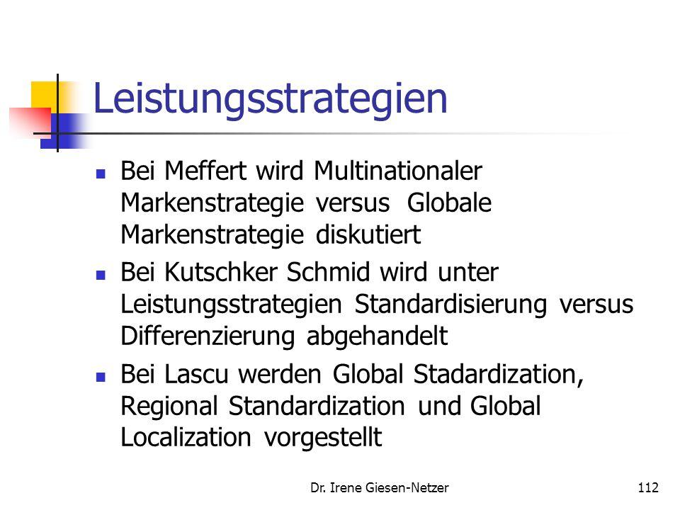 Dr. Irene Giesen-Netzer111 Beurteilungskriterien zur Wahl von Markenstrategien Interne Kriterien:  Risikoausgleich  Synergienutzung  Kosten/ Markti