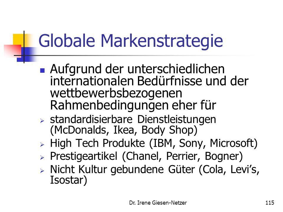 Dr. Irene Giesen-Netzer114 Globale Markenstrategie Ein einheitliches Konzept wird ohne Rücksicht auf nationale Unterschiede durchgesetzt. Soll die Aus