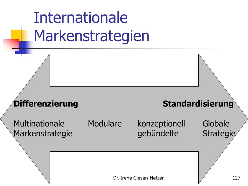 126 Abgrenzung internationaler Strategien Quelle: Waltermann, B.: Internationale Markenpolitik und Produkt- positionierung: markenpolitische Entscheid
